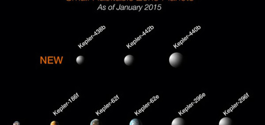 Землеподобные-планеты-в-«зоне-жизни»-открытых-«Кеплером»-на-январь-2015-года.-Иллюстрация-NASA